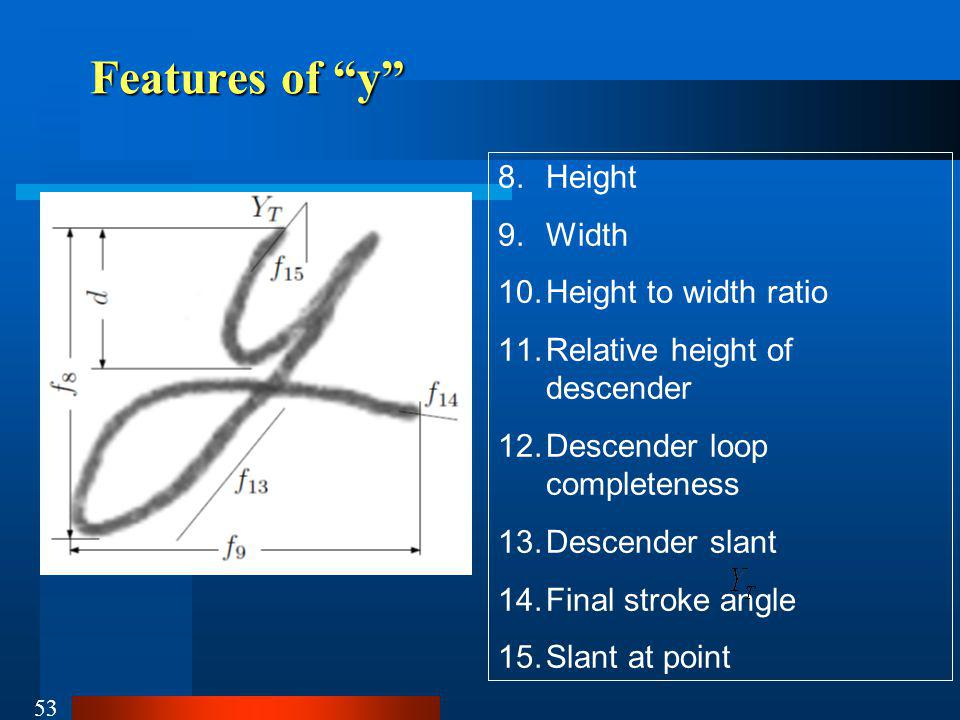 Features of y Height Width Height to width ratio