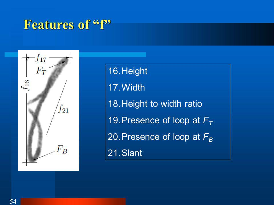 Features of f Height Width Height to width ratio