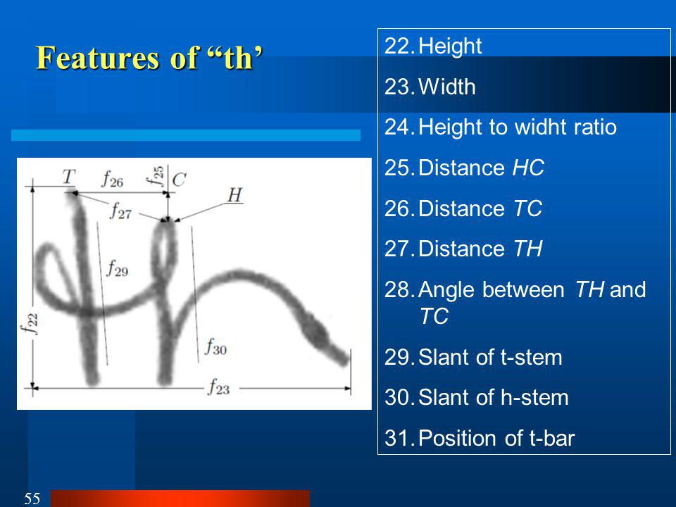 Features of th' Height Width Height to widht ratio Distance HC