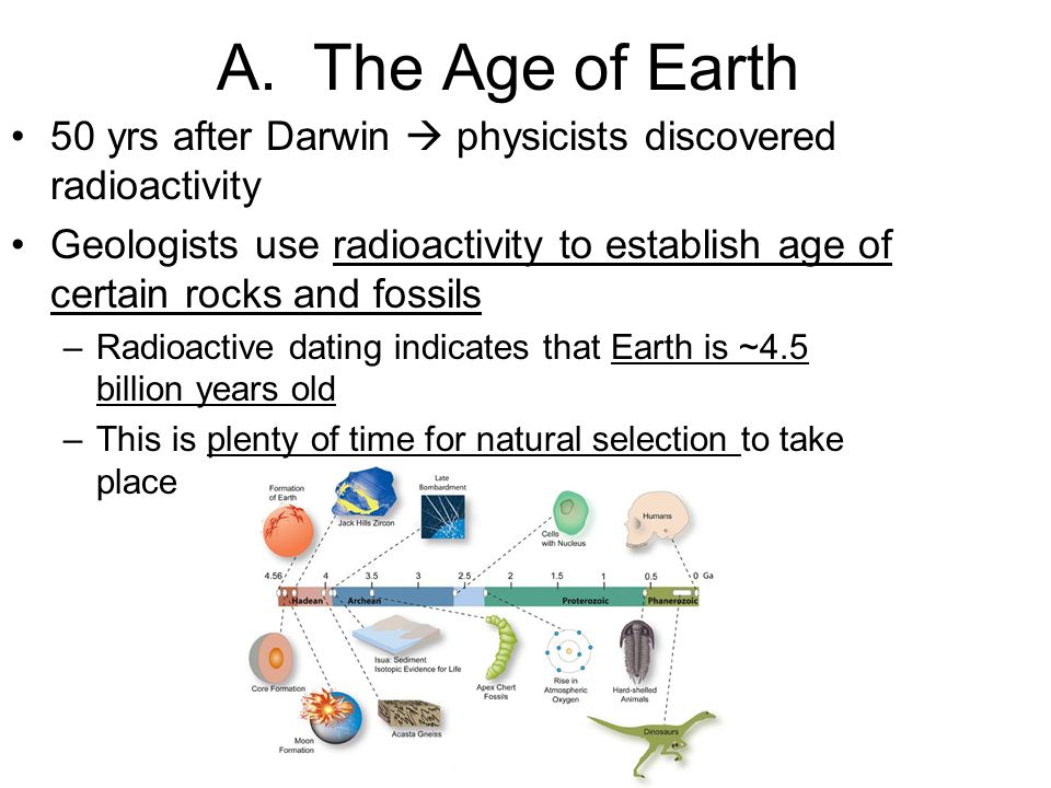 A. The Age of Earth 50 yrs after Darwin  physicists discovered radioactivity.