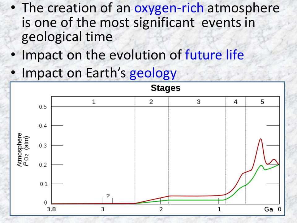 The creation of an oxygen-rich atmosphere is one of the most significant events in geological time