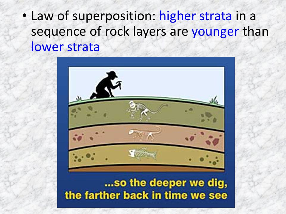 Law of superposition: higher strata in a sequence of rock layers are younger than lower strata