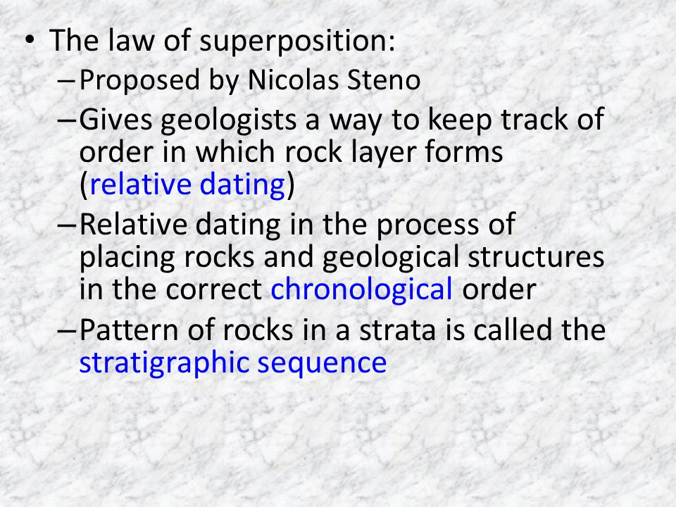 The law of superposition: