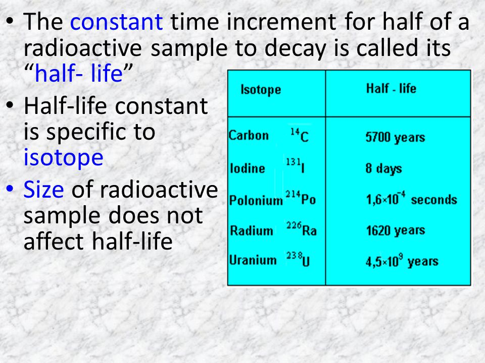 The constant time increment for half of a radioactive sample to decay is called its half- life