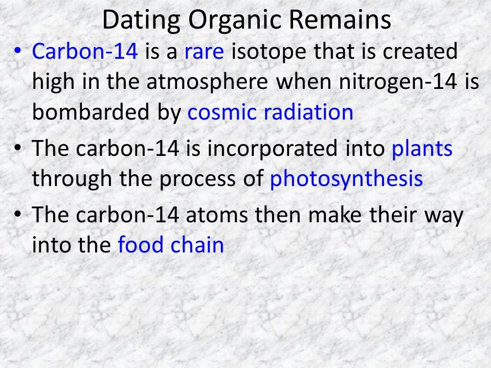 Dating Organic Remains