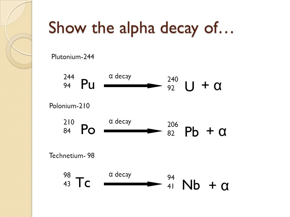 Show the alpha decay of…