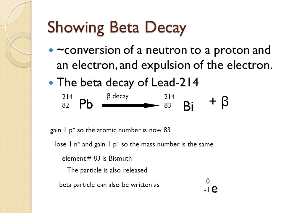 Showing Beta Decay + β Pb Bi e