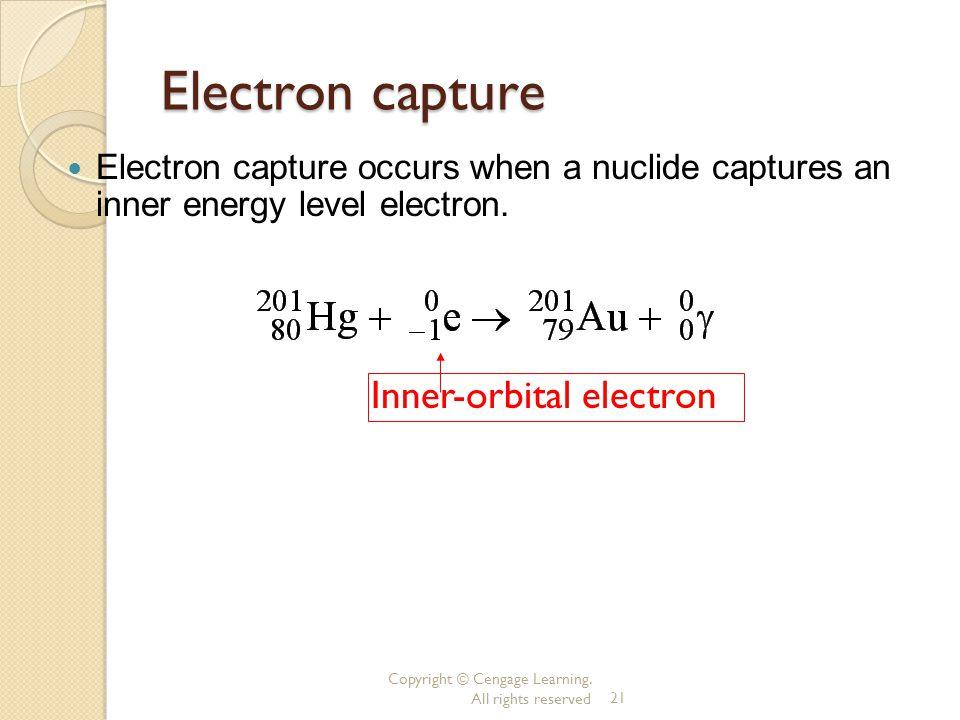 Electron capture Inner-orbital electron