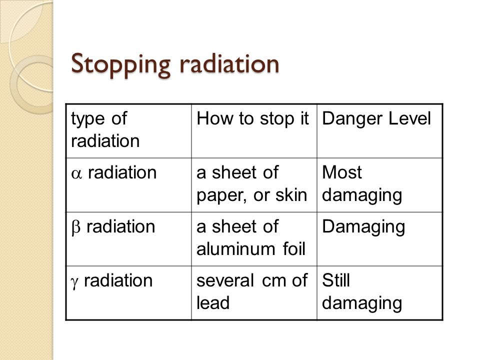 Stopping radiation type of radiation How to stop it Danger Level
