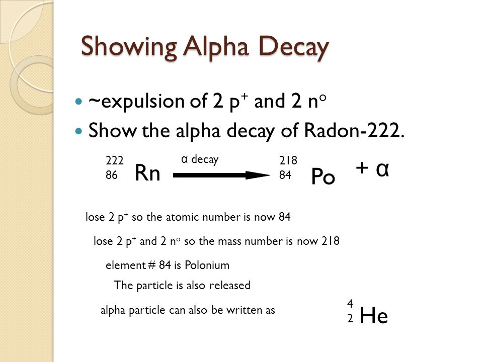 Showing Alpha Decay + α Rn Po He ~expulsion of 2 p+ and 2 no