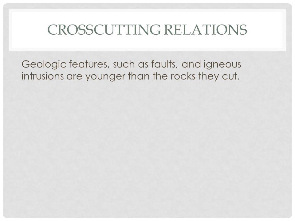 Crosscutting relations
