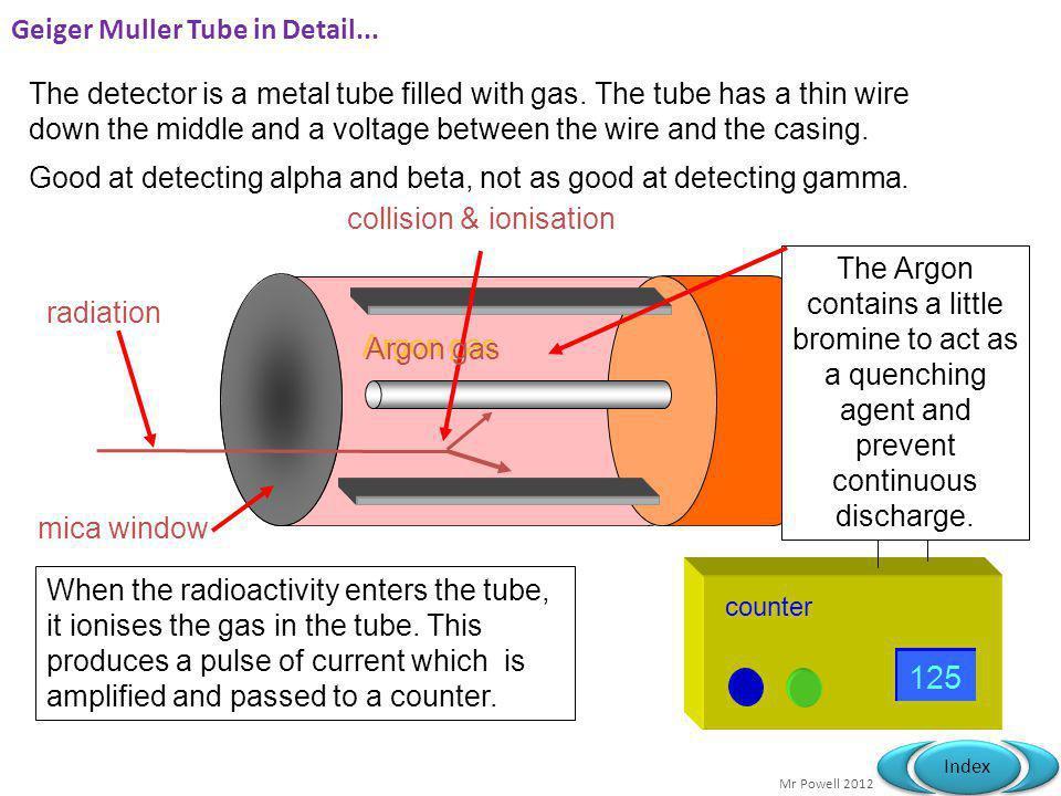 Geiger Muller Tube in Detail...