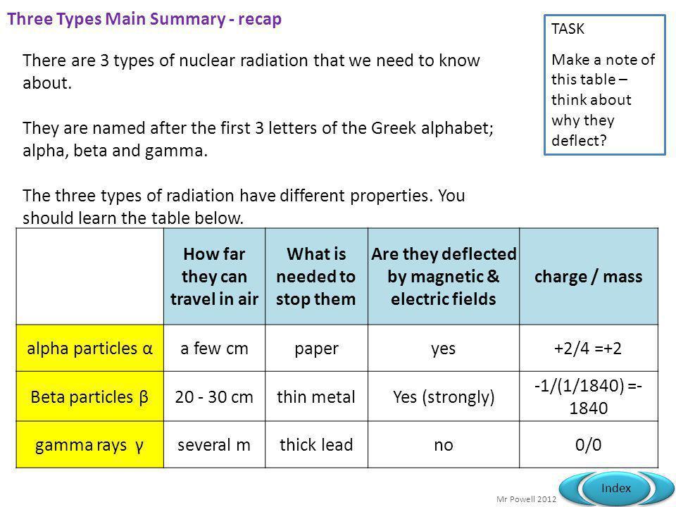 Three Types Main Summary - recap