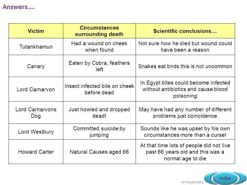 Circumstances surrounding death Scientific conclusions…