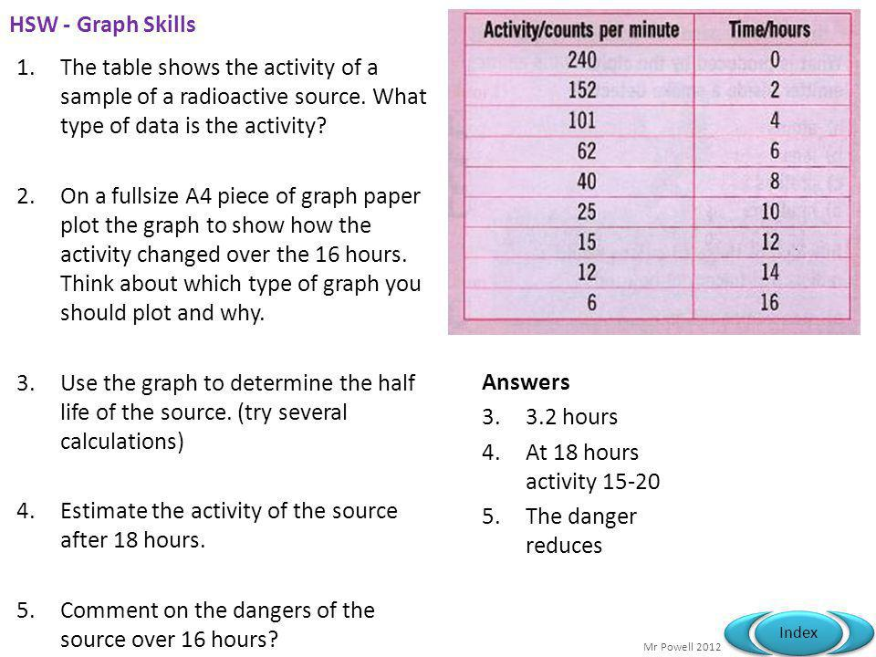 HSW - Graph Skills The table shows the activity of a sample of a radioactive source. What type of data is the activity