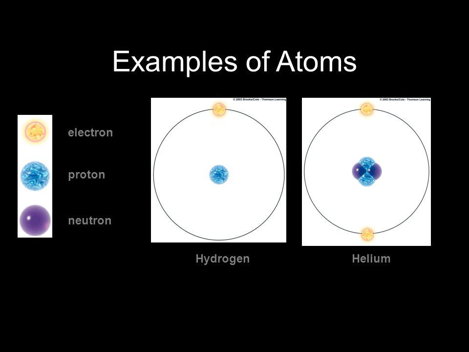Examples of Atoms electron proton neutron Hydrogen Helium