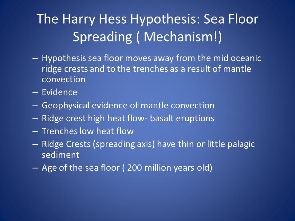 The Harry Hess Hypothesis: Sea Floor Spreading ( Mechanism!)