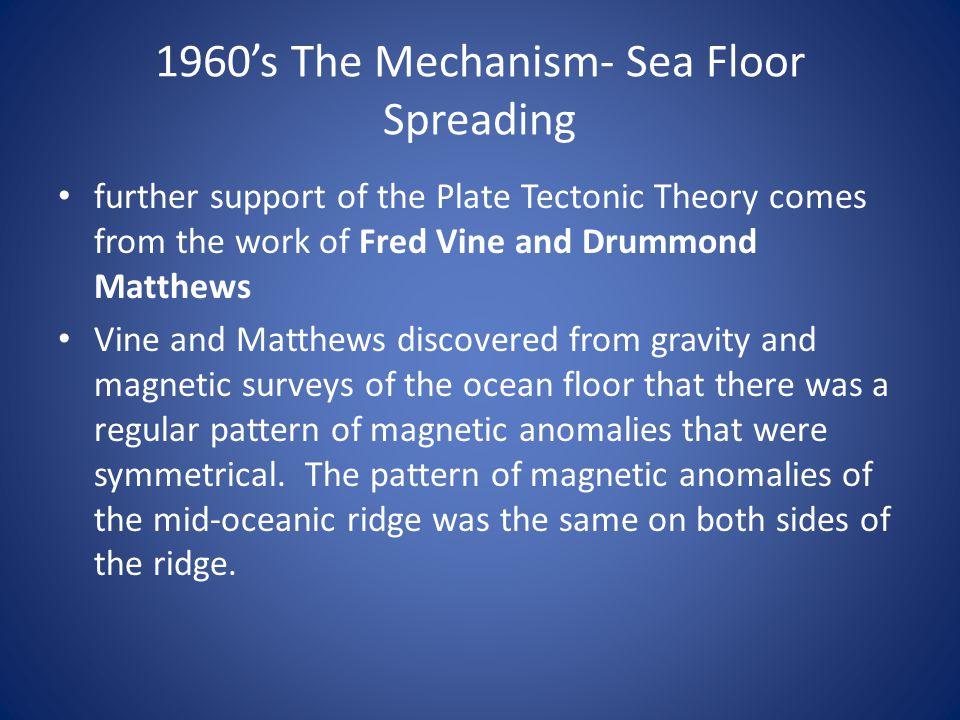 1960's The Mechanism- Sea Floor Spreading