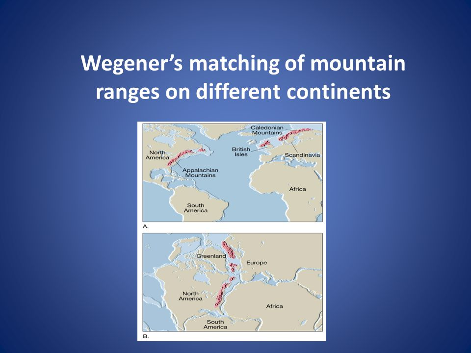 Wegener's matching of mountain ranges on different continents