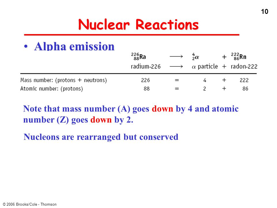 Nuclear Reactions Alpha emission