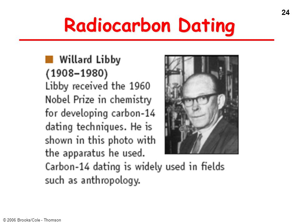 radio carbon dating errors in baseball