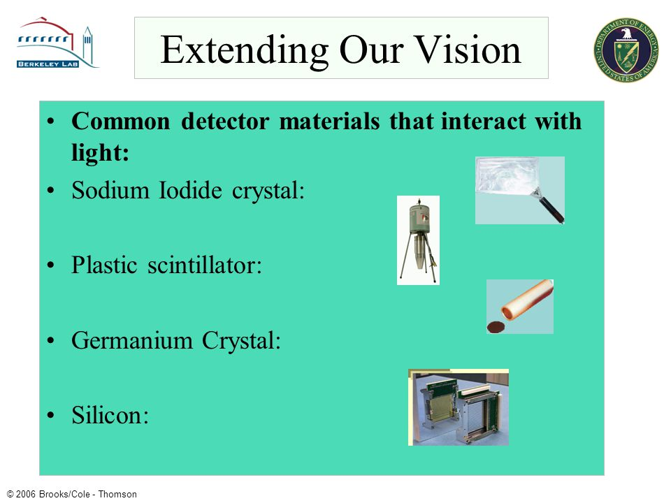 Extending Our Vision Common detector materials that interact with light: Sodium Iodide crystal: Plastic scintillator: