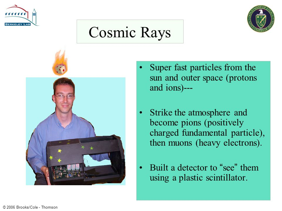 Cosmic Rays Super fast particles from the sun and outer space (protons and ions)---