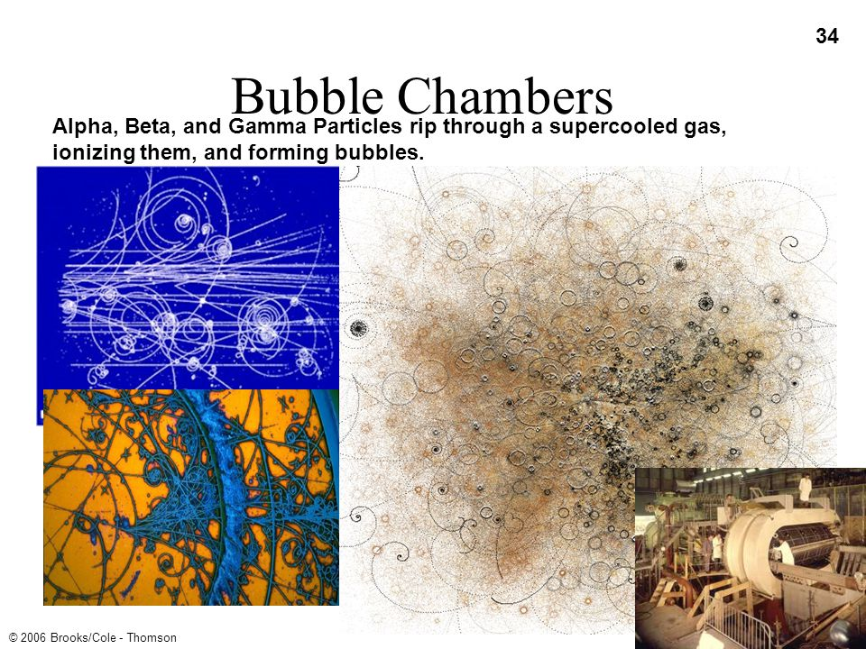 Bubble Chambers Alpha, Beta, and Gamma Particles rip through a supercooled gas, ionizing them, and forming bubbles.