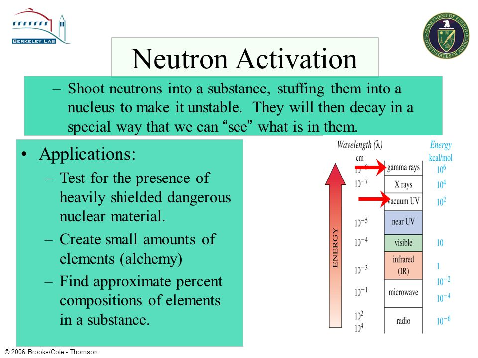 Neutron Activation Applications: