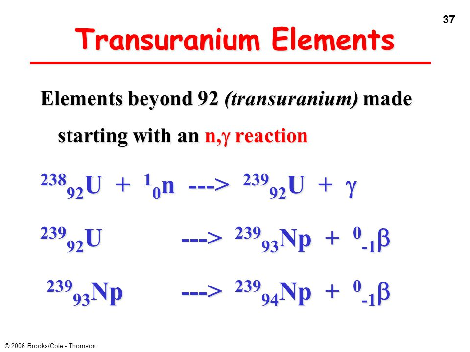 Transuranium Elements