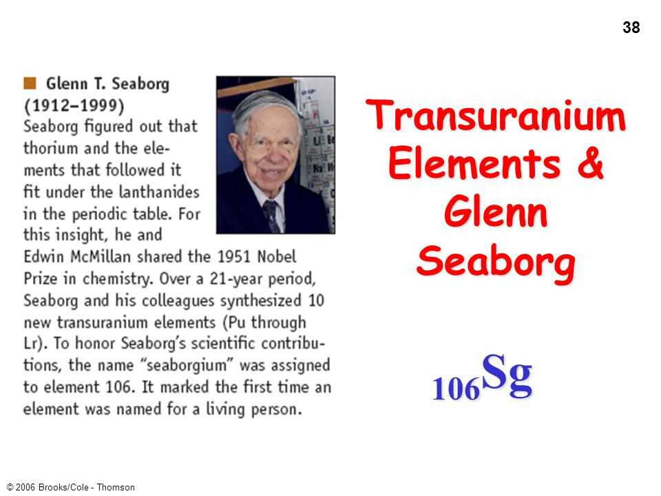 Transuranium Elements & Glenn Seaborg