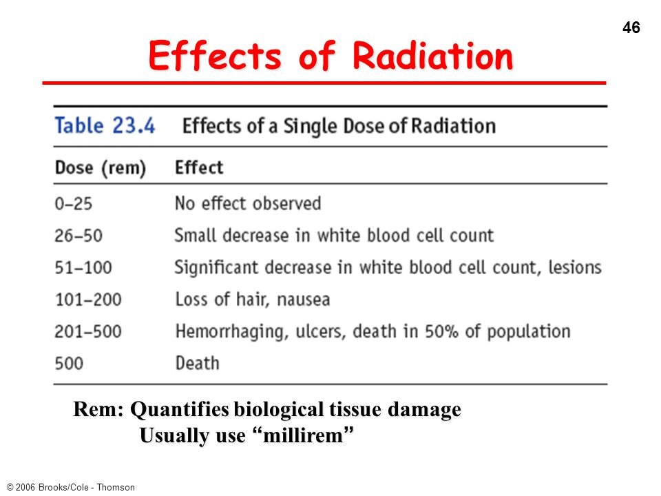 Effects of Radiation Rem: Quantifies biological tissue damage