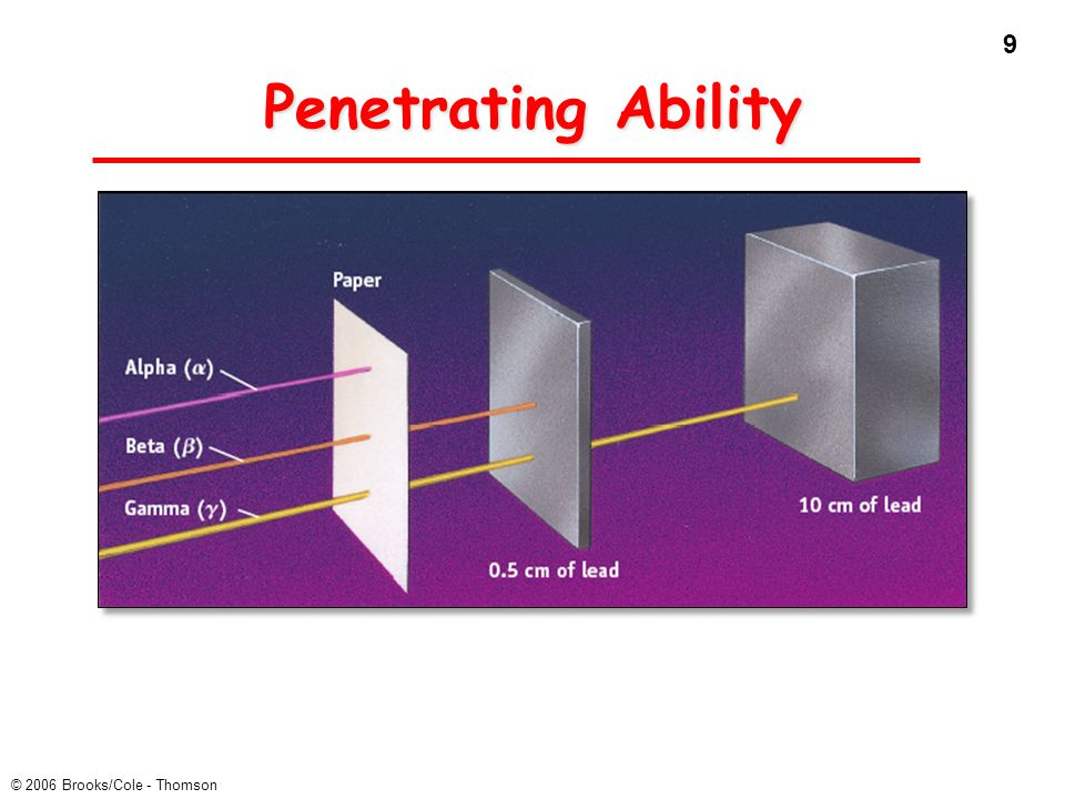 Penetrating Ability