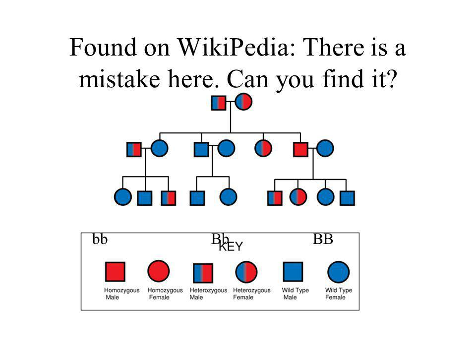 Found on WikiPedia: There is a mistake here. Can you find it