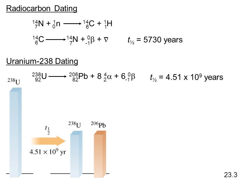 Radiocarbon Dating 14N + 1n 14C + 1H 14C 14N + 0b + n t½ = 5730 years