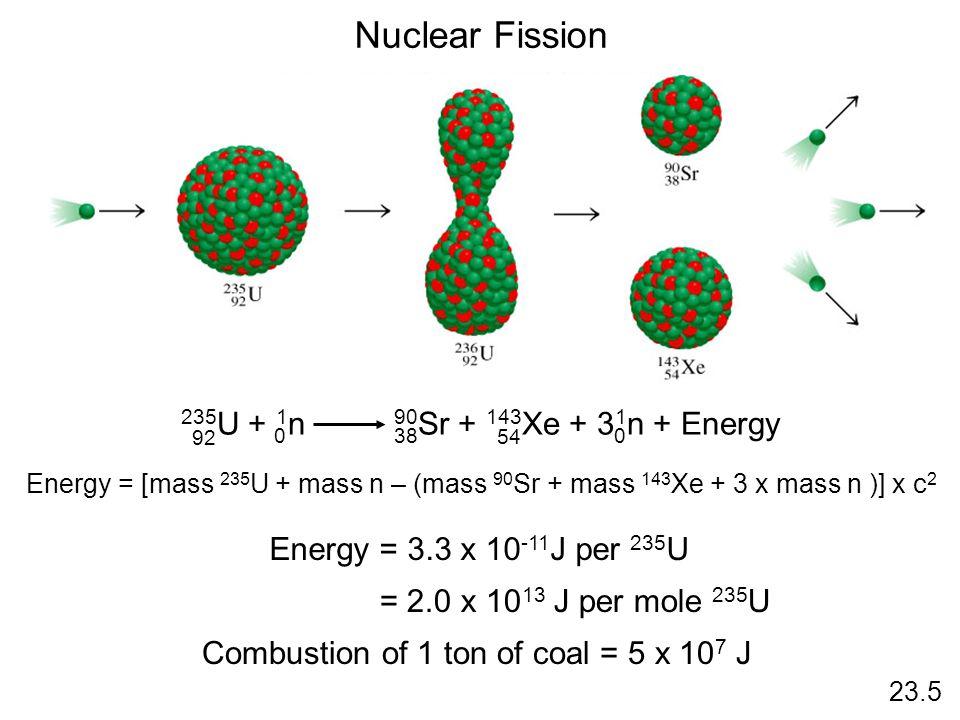 Nuclear Fission 235U + 1n 90Sr + 143Xe + 31n + Energy