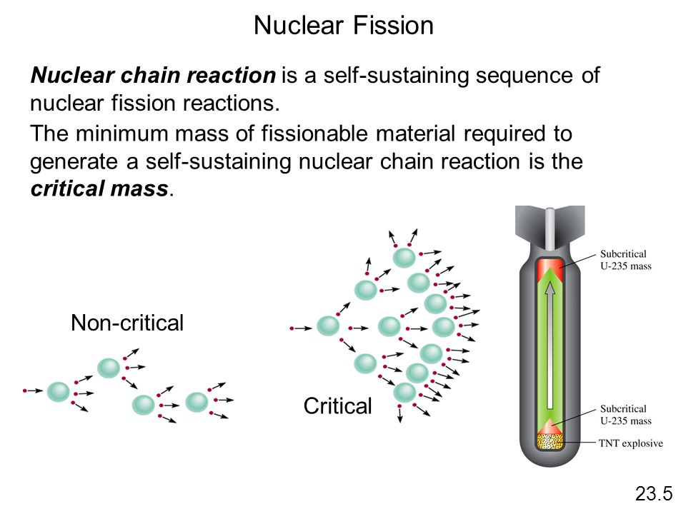 Nuclear Fission Nuclear chain reaction is a self-sustaining sequence of nuclear fission reactions.