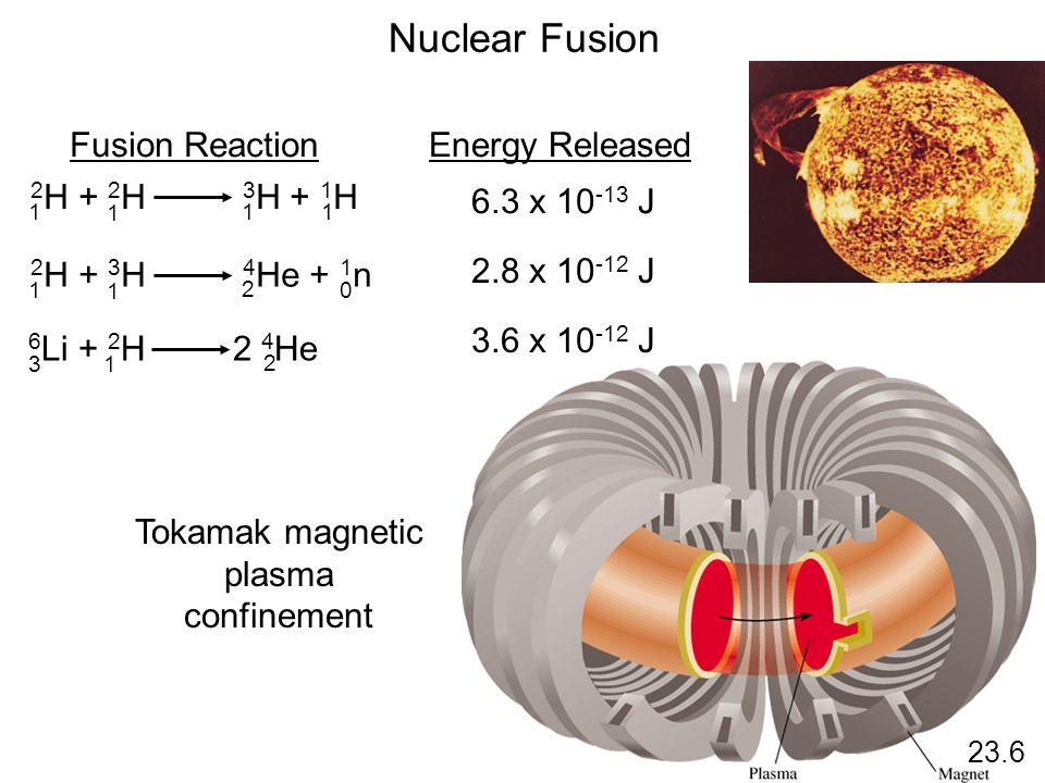 Tokamak magnetic plasma confinement