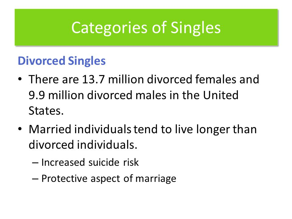 Categories of Singles Divorced Singles
