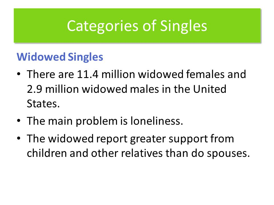 Categories of Singles Widowed Singles