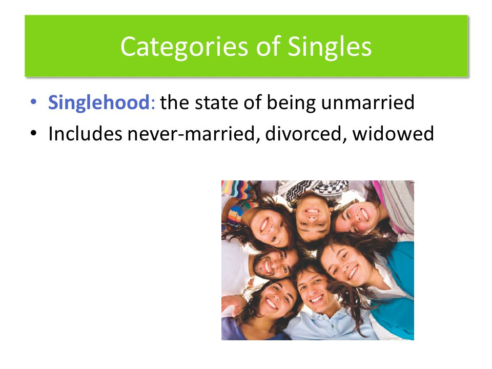 Categories of Singles Singlehood: the state of being unmarried