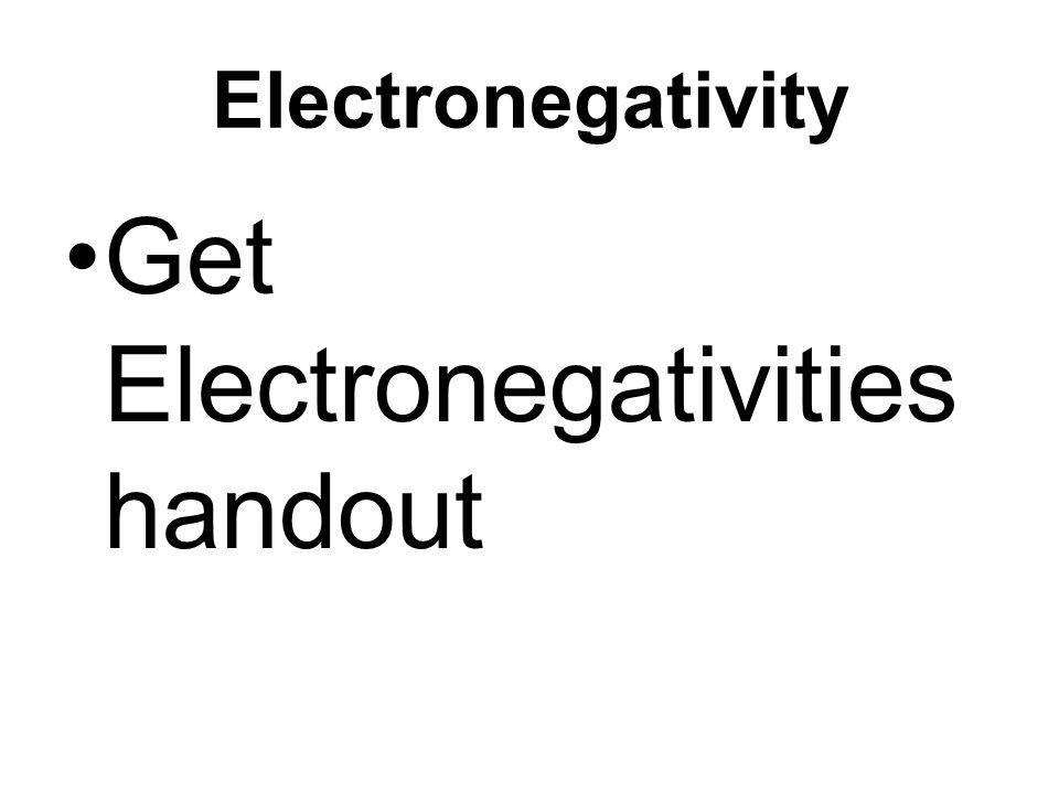 Get Electronegativities handout