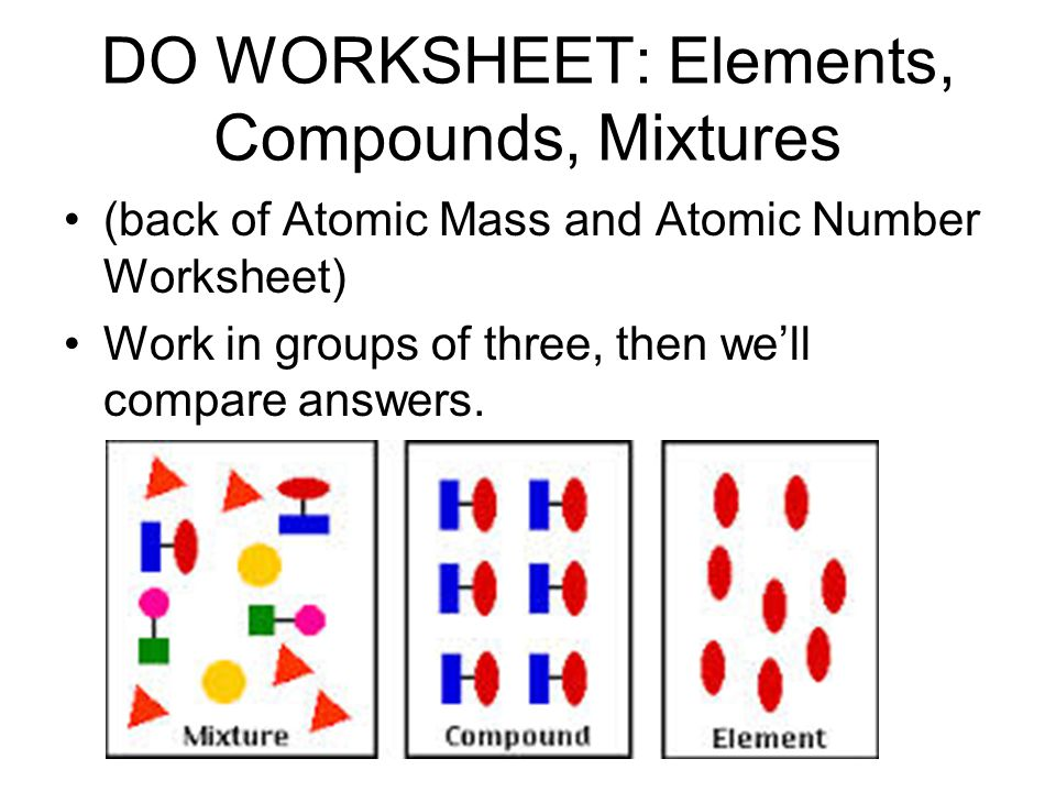 Elements Compounds And Mixtures Worksheet Ukrobstep – Elements Compounds and Mixtures Worksheet