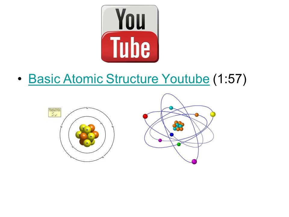 Atomic structure worksheet table