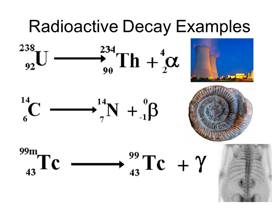 Radioactive Decay Examples