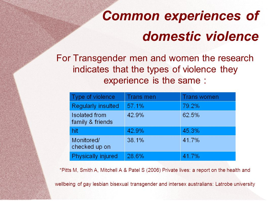 Common experiences of domestic violence