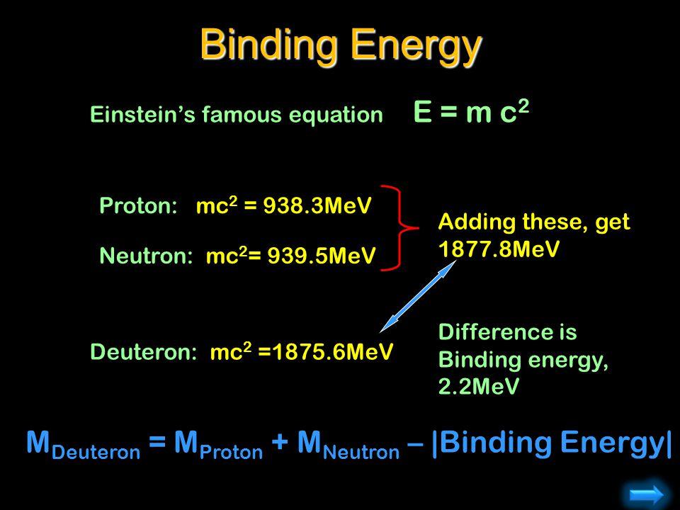 Binding Energy MDeuteron = MProton + MNeutron – |Binding Energy|