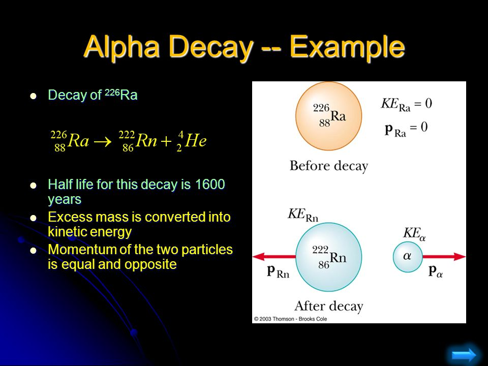 Alpha Decay -- Example Decay of 226Ra