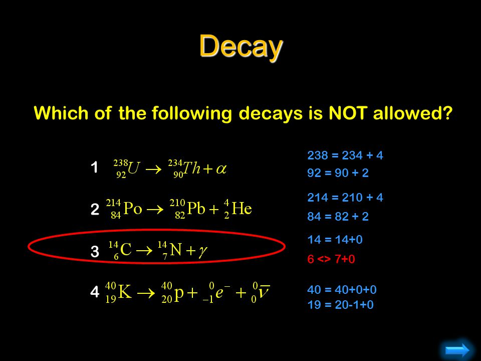 Decay Which of the following decays is NOT allowed