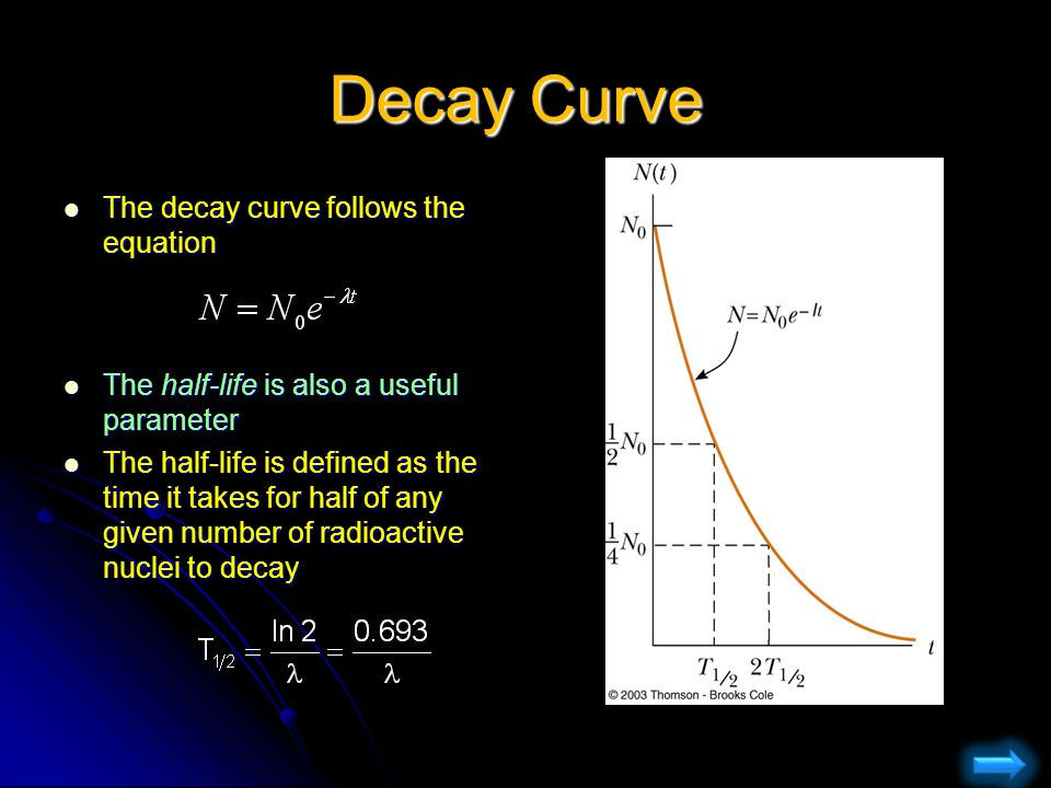 Decay Curve The decay curve follows the equation